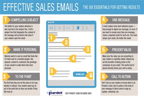 6 Tips For Effective Email Marketing Pardot Newsletter Templates