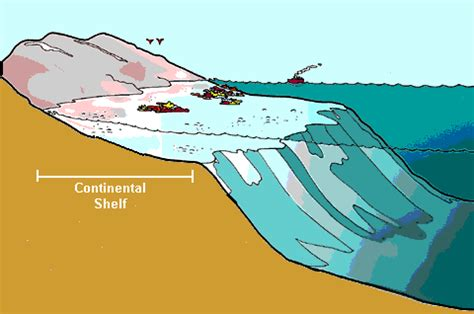 Depth Of Continental Shelf by The Of The Quot Amanda Hocking Method Quot Page 5