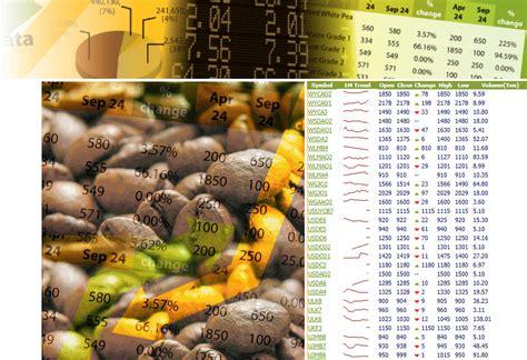 commodity exchange market trading at ethiopia commodity exchange ecx at commodity