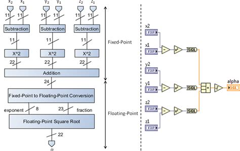 Labview Based Projects Readydaq labview based advanced instrumentation systems pdf