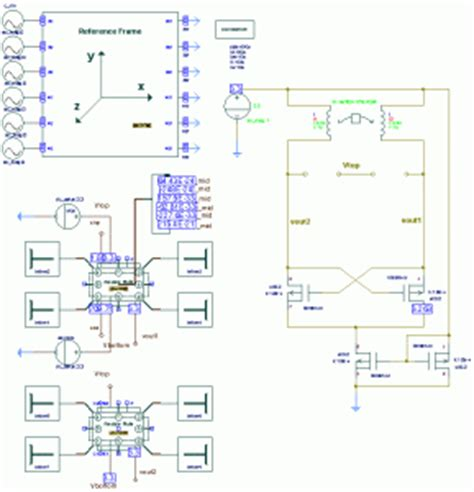 vco capacitor bank design 45 rf mems based circuit design conocimientos ve