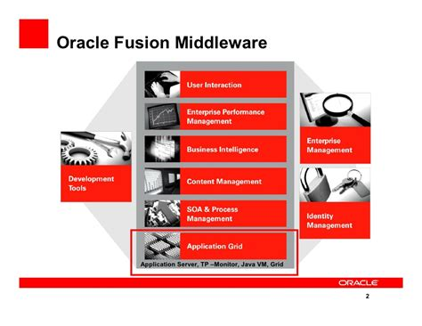 java and middleware certification oracle roadmap for fusion middleware application server