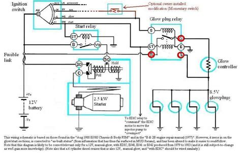 wiring of bj40 bj42 hj42 glow relay manual glow
