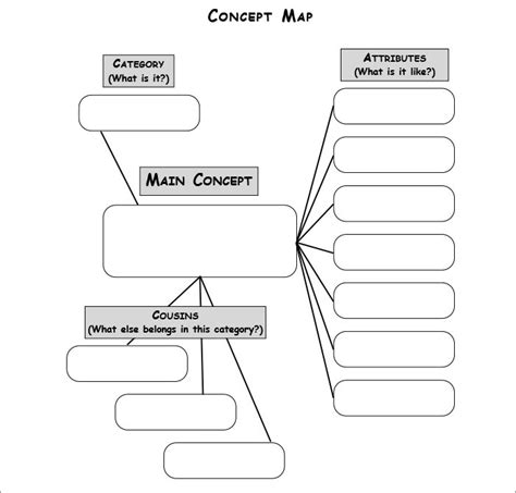 free concept map templates free nursing concept map template the best letter sle