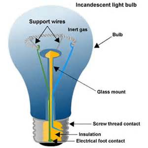 light energy pictures