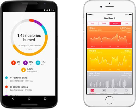 Tracker App 20 Fitness Tools That Track Your Exercise Meals Sleep