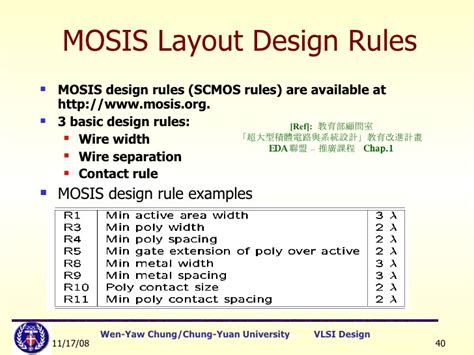 layout design rules of cmos lect5 stick diagram layout rules