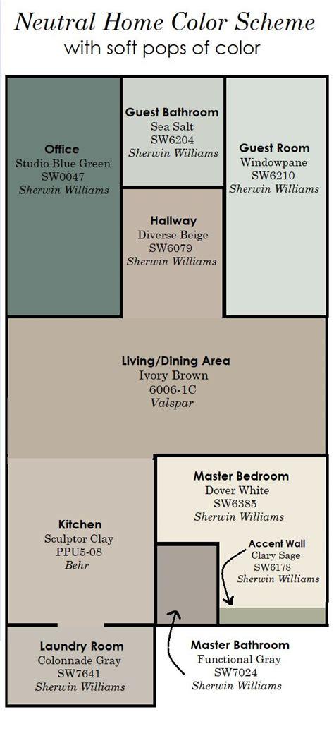 neutral home color scheme  soft pops  color green