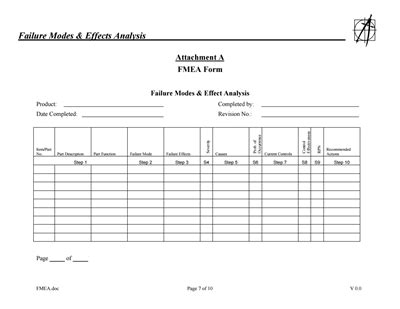 Fmea Template Free Download Create Edit Fill And Print Wondershare Pdfelement Fmea Template Pdf