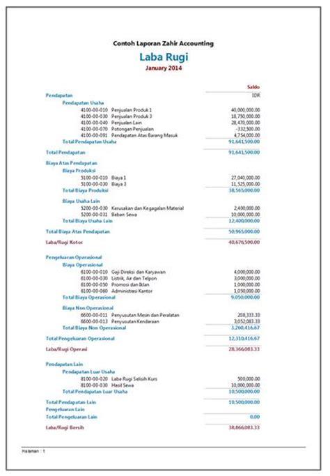 format laporan hpp perusahaan manufaktur kapan sebenarnya laporan hpp penting untuk disajikan