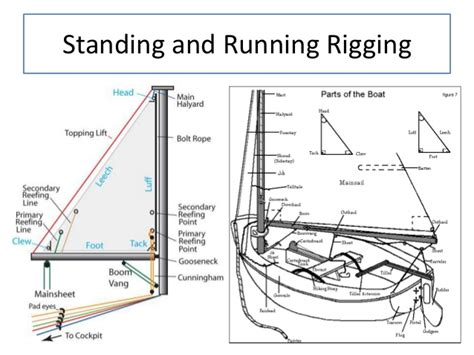 boat terminology diagram boat wiring best free home