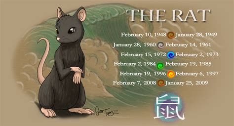 year of the rat by blazetbw on deviantart