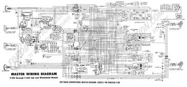 wiring diagram here is an exle of 2003 ford f150 wiring diagram 2003 f150 radio wiring