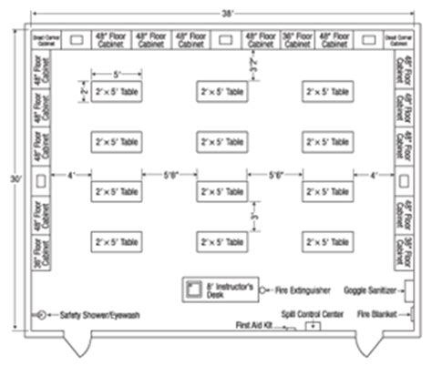 classroom layout dimensions combination lab classroom flexible 1 science lab ideas