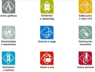 ciug notas de corte orienta galicia fp familias profesionales folletos