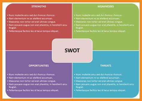 Swot Analysis Template Ppt Art Resume Exles Swot Analysis Exle Powerpoint