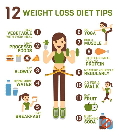 20 Best Dieting Tips by Your Maniacalnarrato00