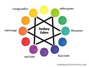 Tertiary Colors by The Color Wheel Primary Secondary Amp Tertiary Colors