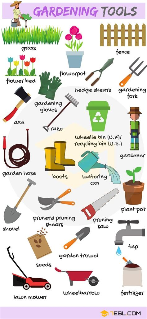 gardening tools names list   pictures