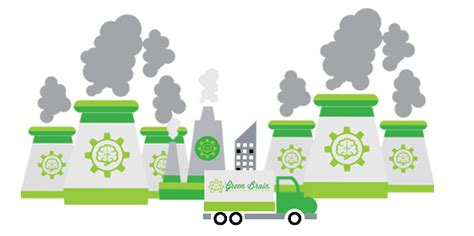design for green manufacturing green supply chain on emaze