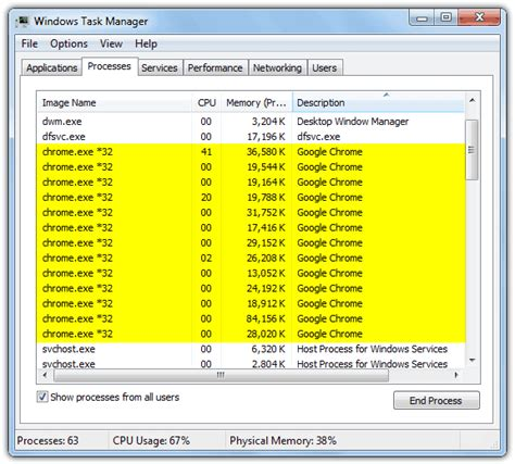 chrome memory usage 10 popular web browsers tested for memory and cpu usage