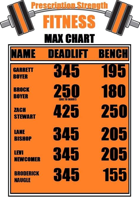 bench chart workout bench bro space saving with unique dining room table with bench max deadlift and