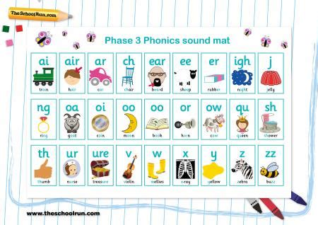 Phase 2 And 3 Sound Mat by Phonics Sound Mats Free Phonics Phase 2 3 4 And 5