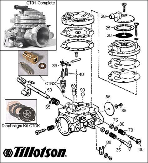tillotson carb diagram tillotson fuel filter tillotson get free image about