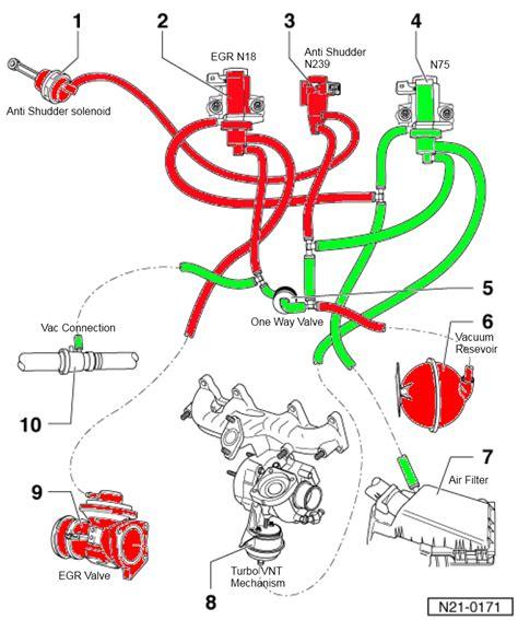 golf tdi vacuum hose diagram mk4 golf sticking vnt mechanism faq forum uk mkivs