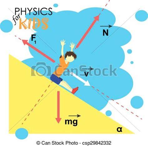 imagenes de los vectores vectores de ciencia f 237 sica ilustraci 243 n vector estudiar