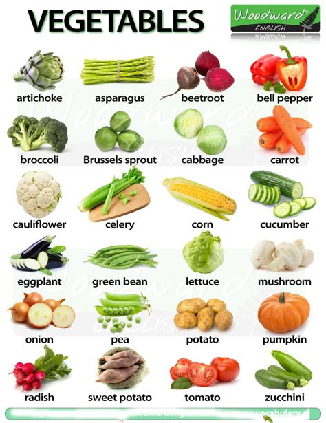 vegetables meaning vegetables names in with pictures fruits