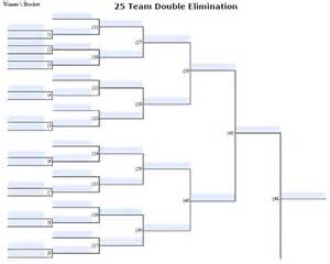 fillable 25 team double elimination editable tourney bracket