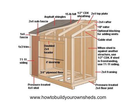 finding   storage building plans shed blueprints