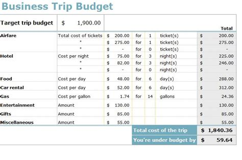 business travel budget template vacation budget planner template excel travel budget