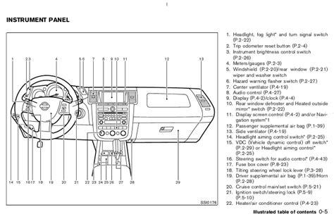 auto manual repair 2003 nissan murano instrument cluster 2006 murano owner s manual