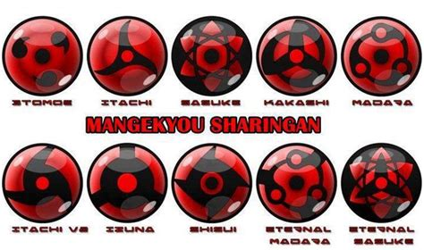 jenis dan macam macam sharingan dan mangekyou sharingan unique