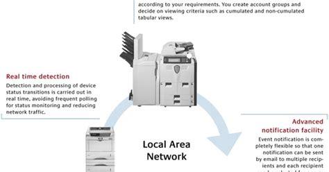 Mesin Fotocopy Ir5570 cara menghubungkan mesin fotocopy canon ir5000 ir6000