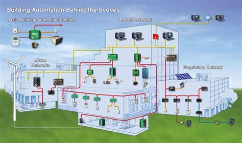 industry applications shenzhen ico tec co ltd shenzhen