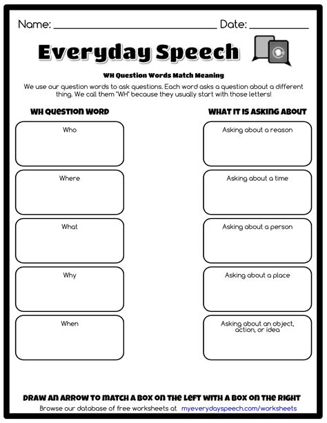 Meaning Worksheets by Wh Question Words Match Meaning Everyday Speech