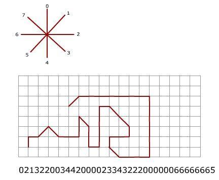 compress pdf vector vector data compression