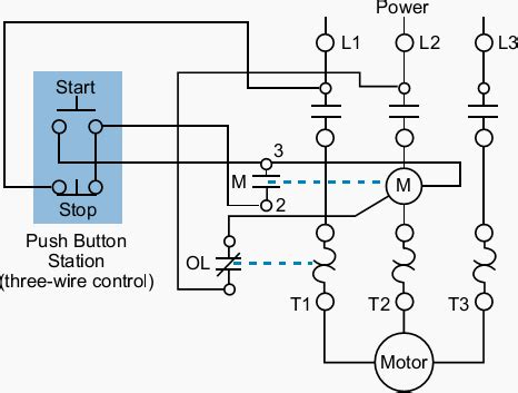 wiring diagram for 3 phase motor starter basic steps in plc programming for beginners eep