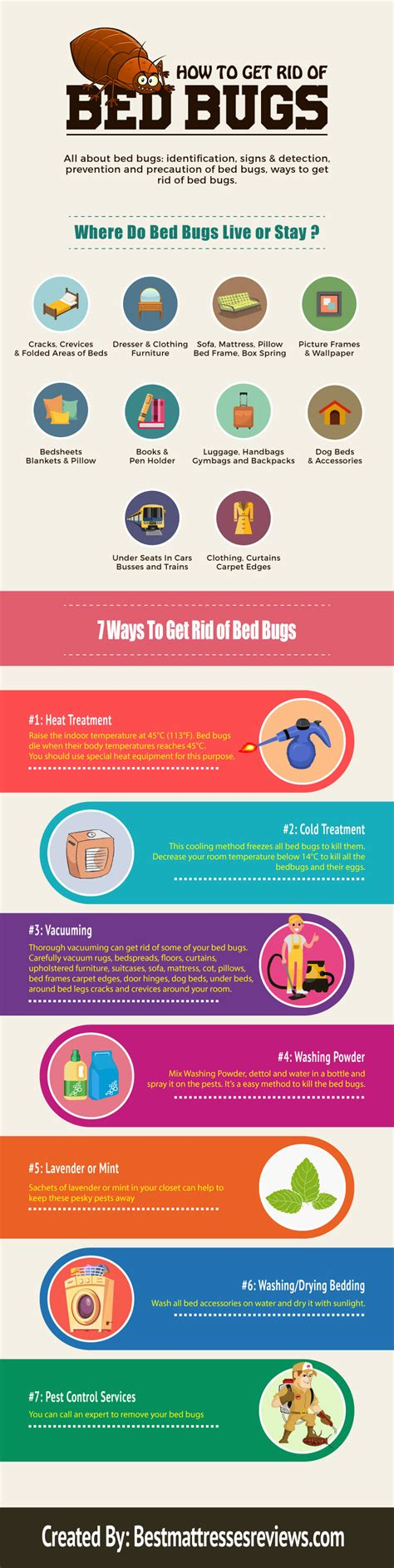 ways to get rid of bed bugs 7 ways to get rid of bed bugs inhabit blog