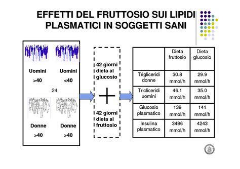 alimenti contenenti glucosio fruttosio negli alimenti 28 images anteprima tesi