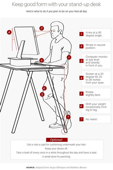 how to use a standing desk standing desk dilemma much on your get