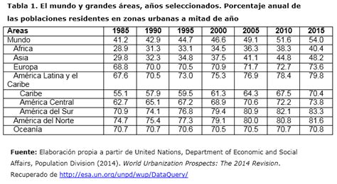 arriendo porcentaje 2016 que porcentaje subio el arriendo 2016 porcentaje arriendo