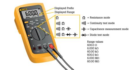 measure resistor with multimeter how to measure resistance