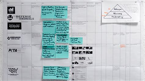 Visual Brand Audits Help Organizations Gain Perspective Brand Audit Template