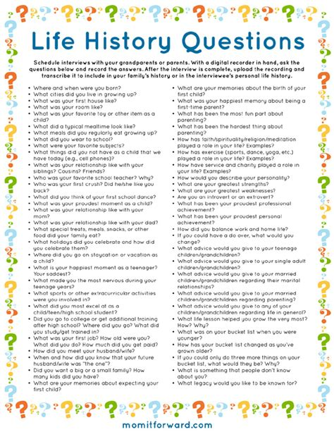 biography questions to ask life history questions printable mom it forwardmom it