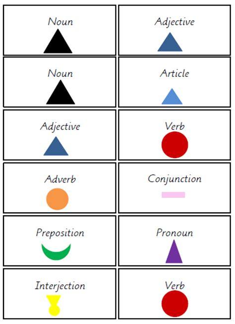 printable montessori grammar symbols elementary observations grammar printables