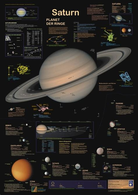 saturn in the 10th house saturn planet of the rings navigation pinterest